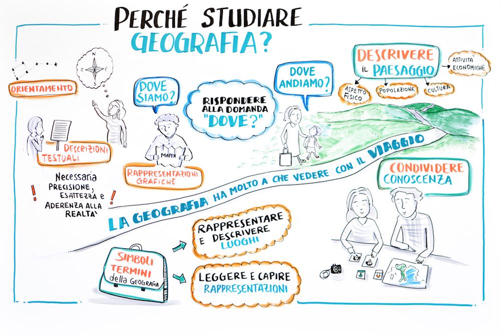 SB_lezione1